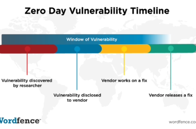 Study: Majority of zero-day vulnerabilities now failed against Windows 10 2