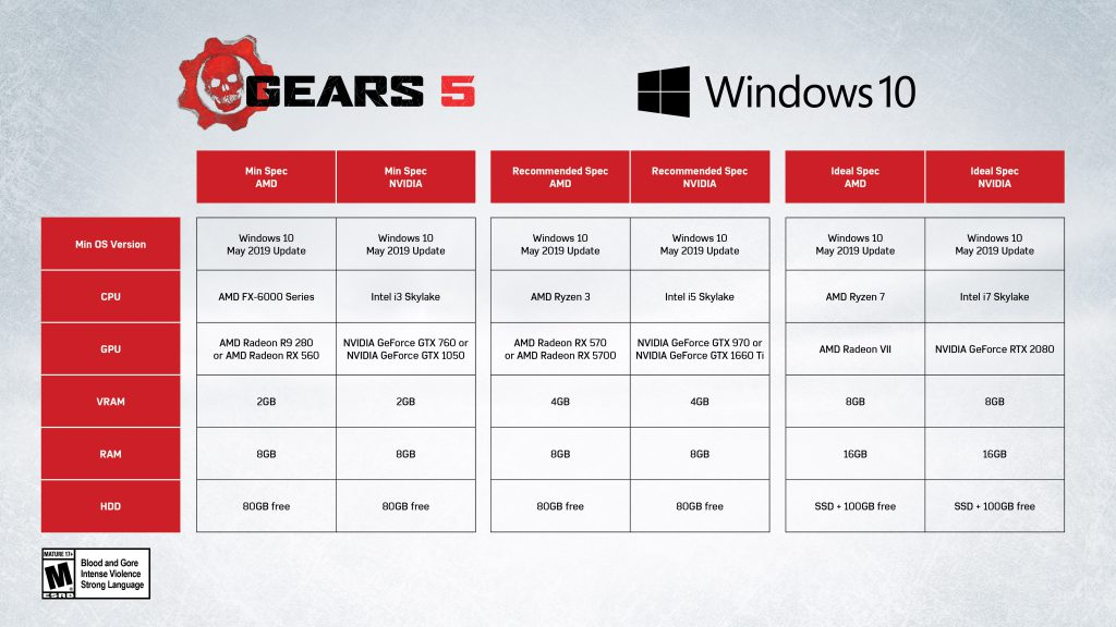 Gears 5 will require a mandatory Xbox Live login on Steam; PC requirements revealed 1