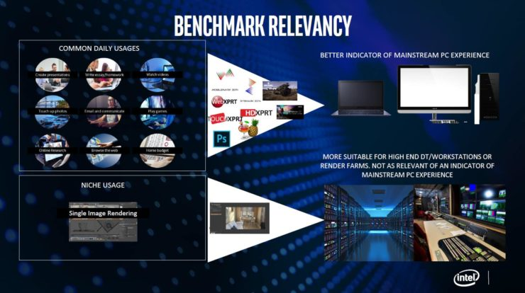 Intel releases real-world benchmark test results, claims their 9th gen processors beat AMD Ryzen 3000 2