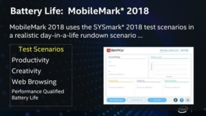Intel releases real-world benchmark test results, claims
