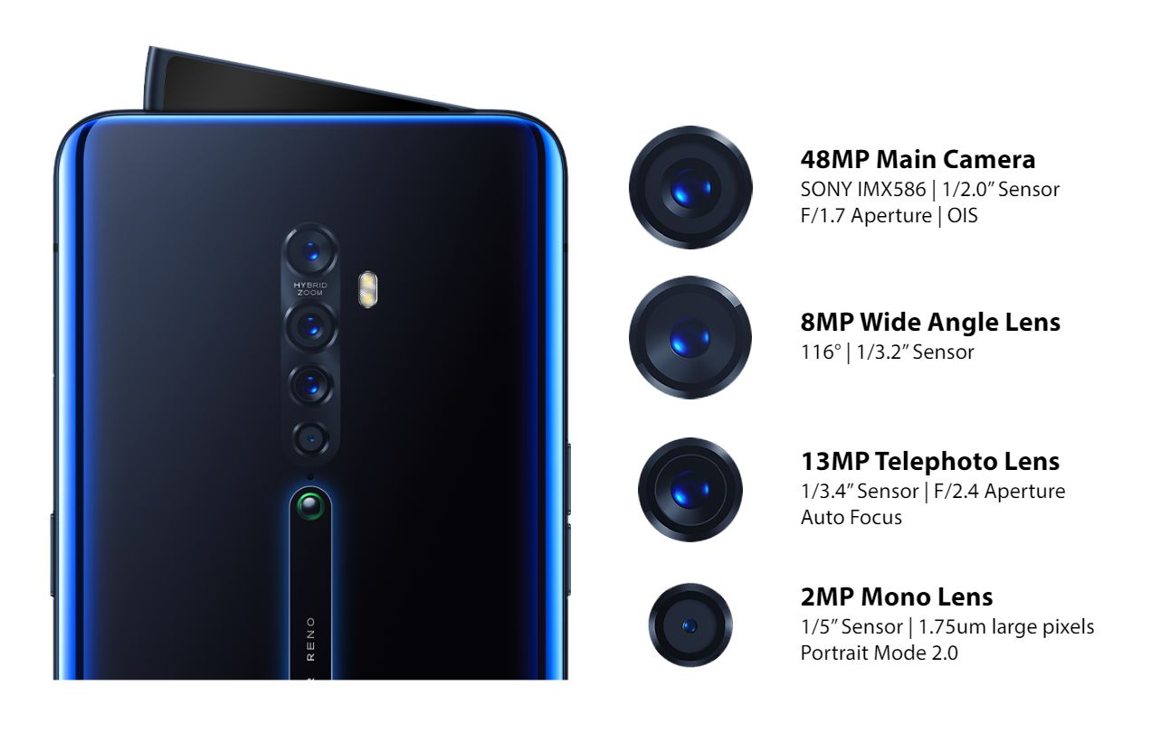Image result for oppo reno2