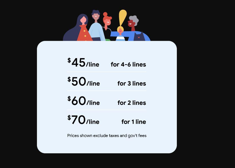 Google finally announces Google Fi Unlimited plan 1
