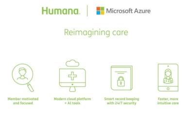 Health insurance company Humana announces multiyear strategic partnership with Microsoft 34