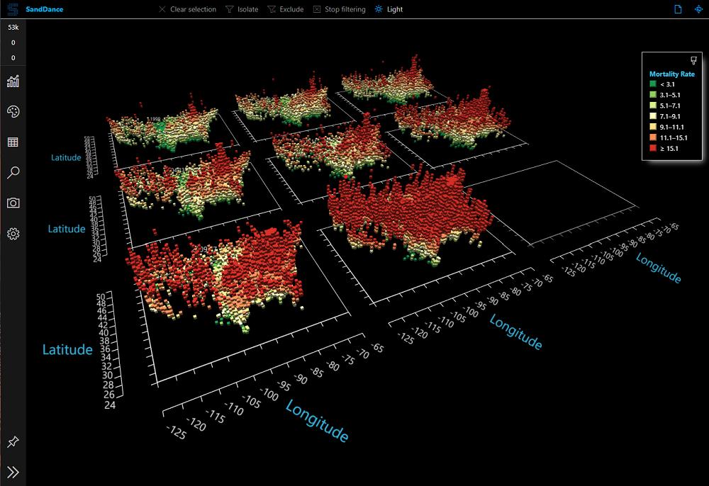 Microsoft open sources SandDance data visualization tool