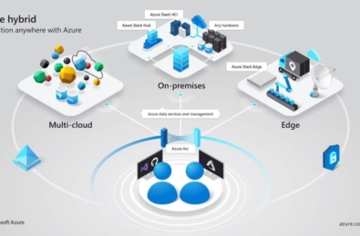 Microsoft Azure Arc will support OpenShift and Red Hat Enterprise Linux 15