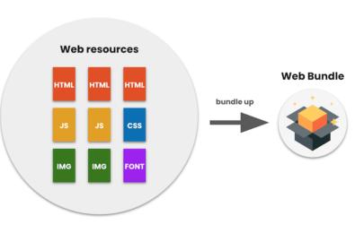 web bundles