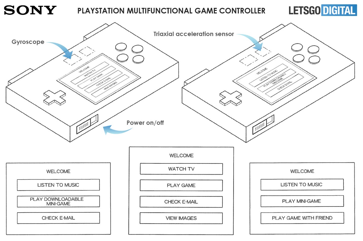 Sony patent shows PlayStation's stab at a Wii U GamePad 3
