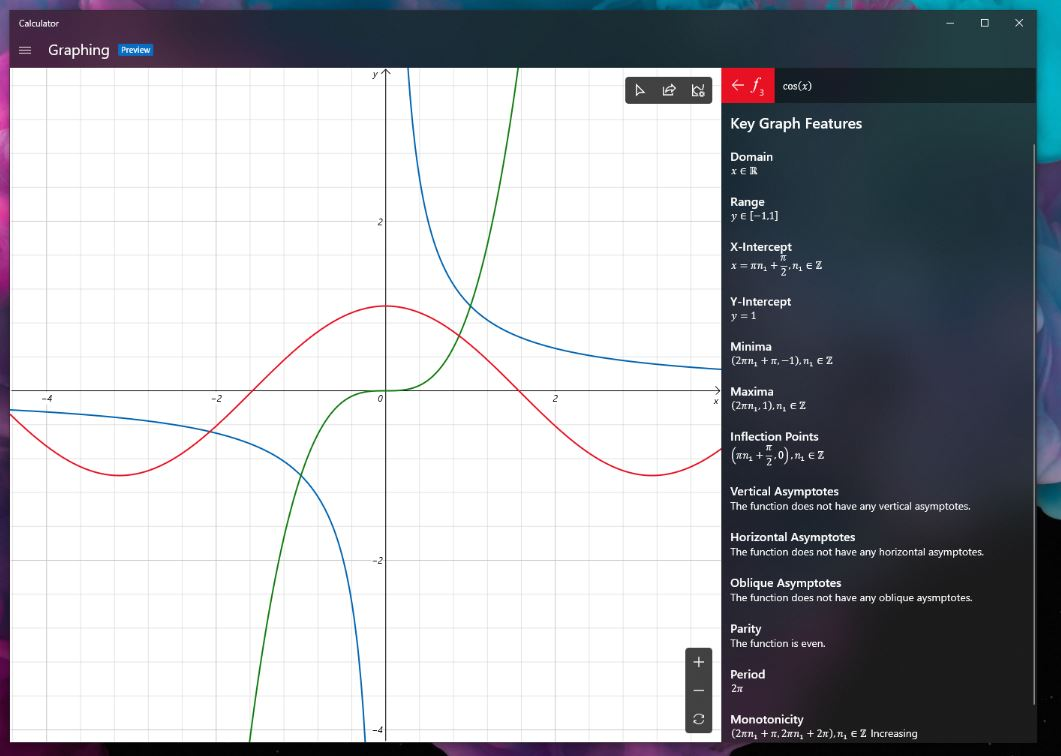Windows-Calculator-Graphing-Mode.jpg