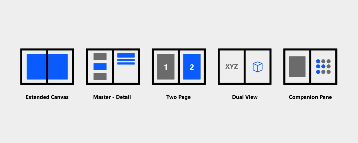 Microsoft wants developers to optimize their apps for these dual-screen patterns 2