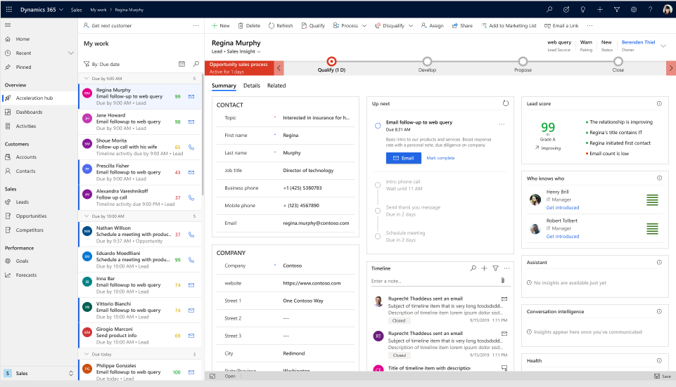 Microsoft announces several new and enhanced features across its Dynamics 365 business applications 1