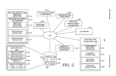 Microsoft's new patent sheds light on company's vision for an automated meetings manager 3