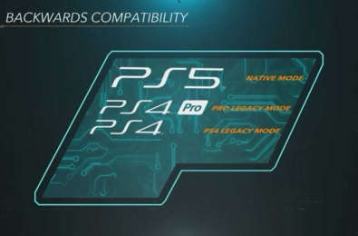 PlayStation 5 backward compatibility