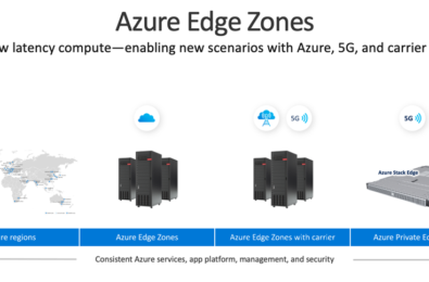 Microsoft announces Azure Edge Zones preview to meet ultra-low latency compute requirements 1