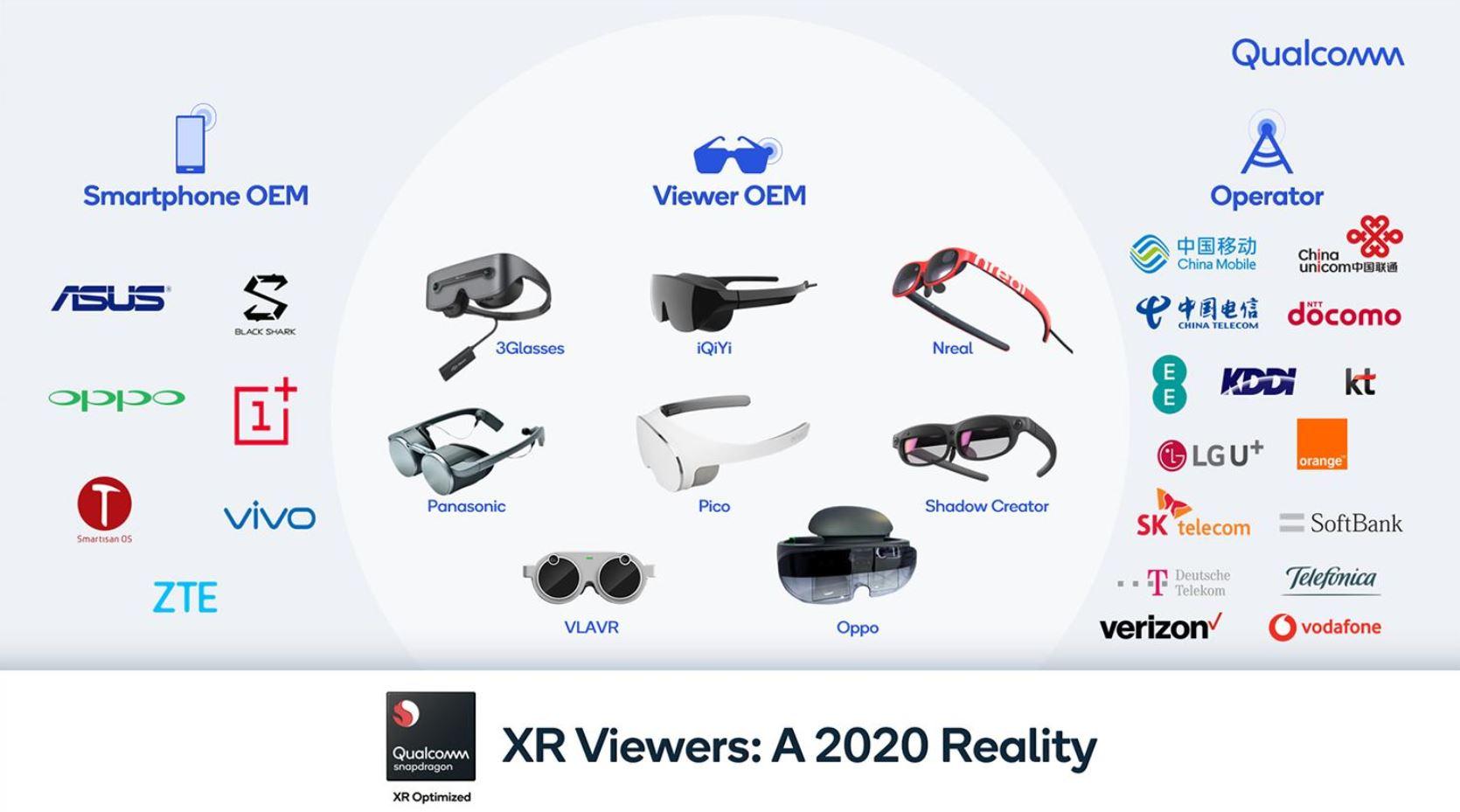 XR Viewers
