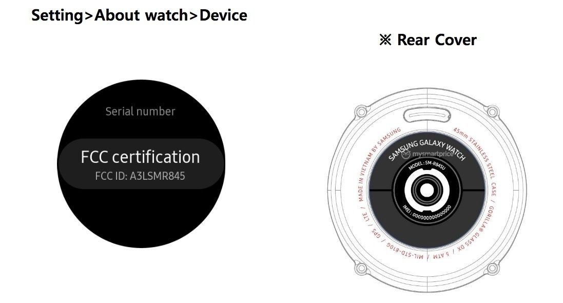 Samsung's upcoming Galaxy Watch Active stops by FCC, revealing some juicy details