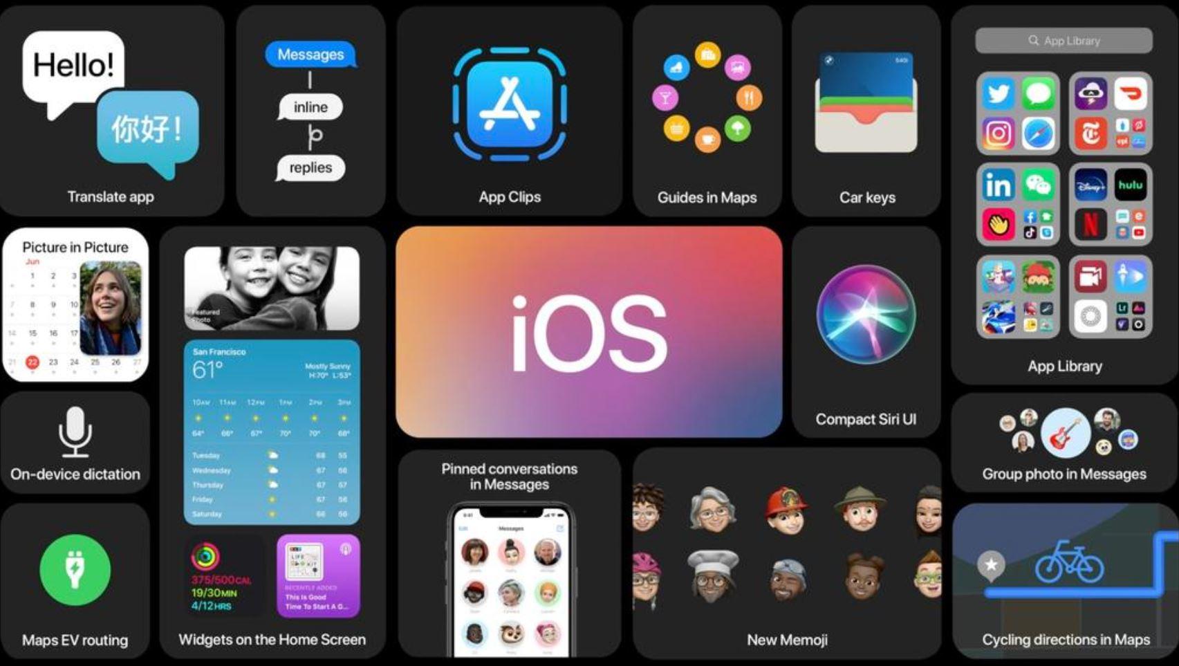 iOS 14 set default browser