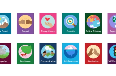 Microsoft Teams praise badges