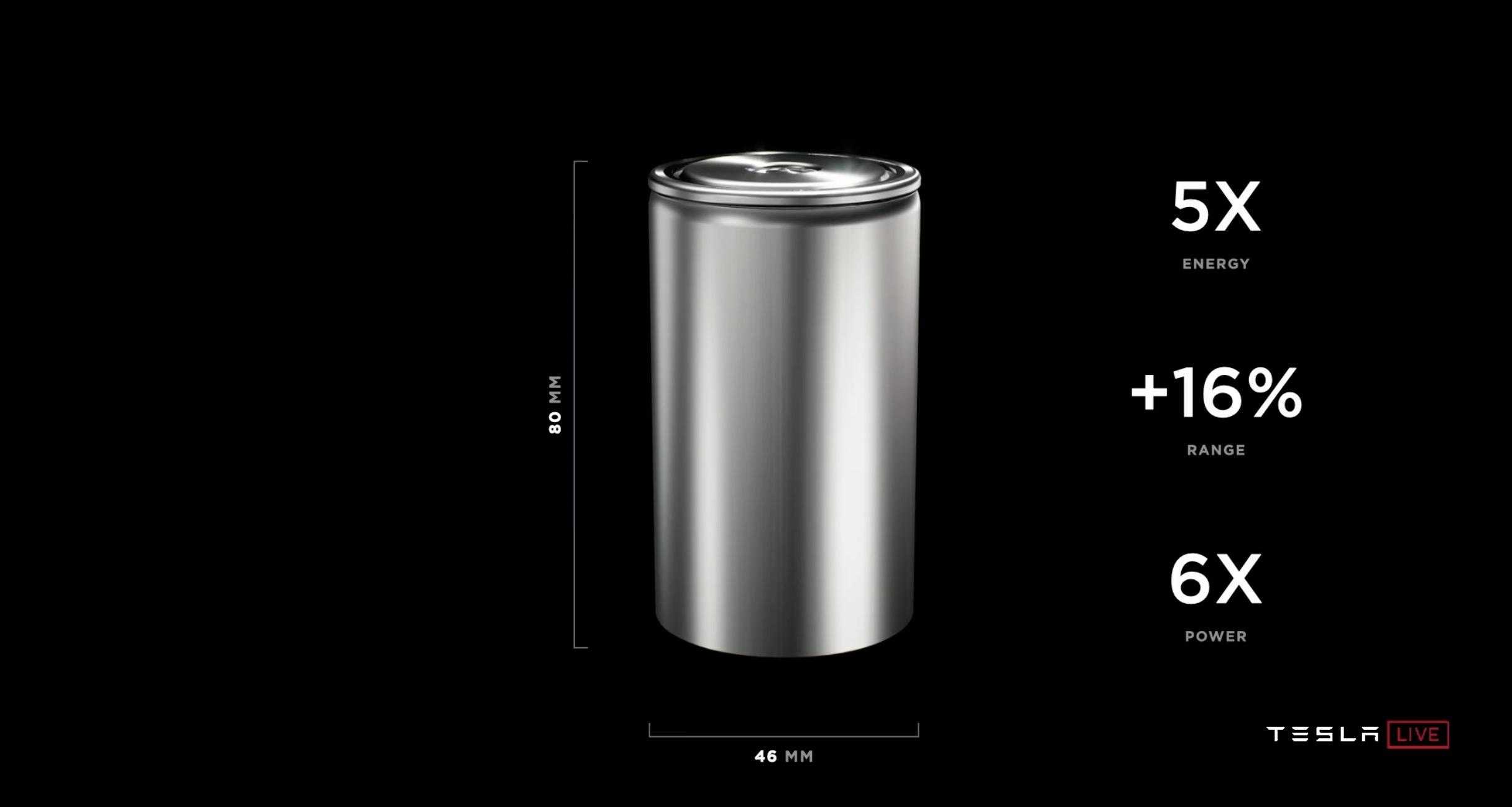 tesla battery day - photo #17