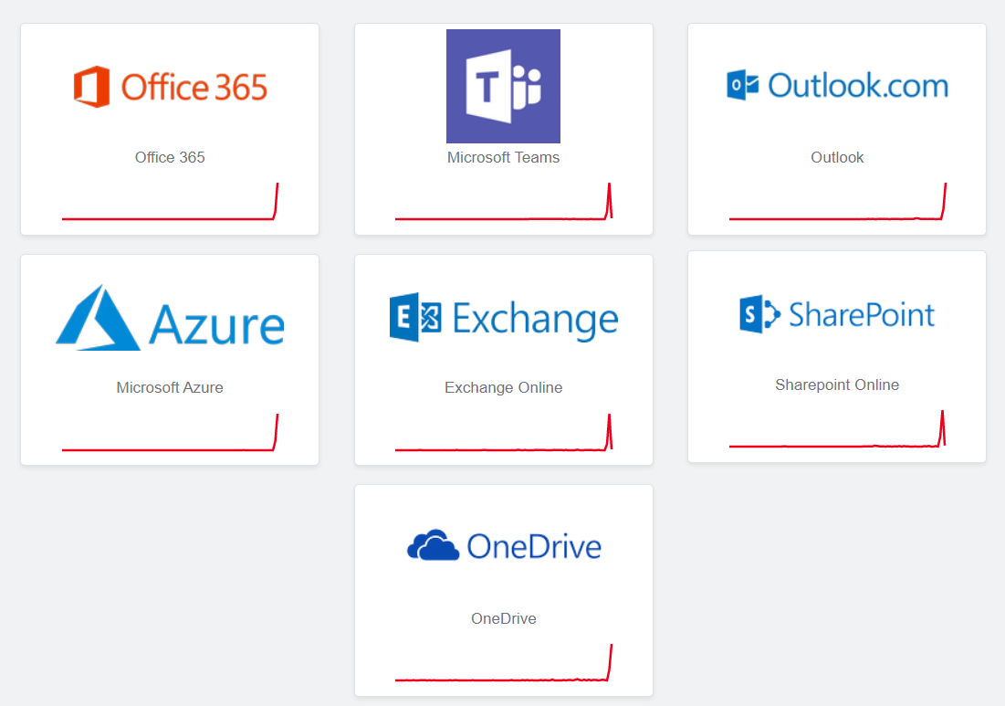 Microsoft says Office 365, Teams, other online services down