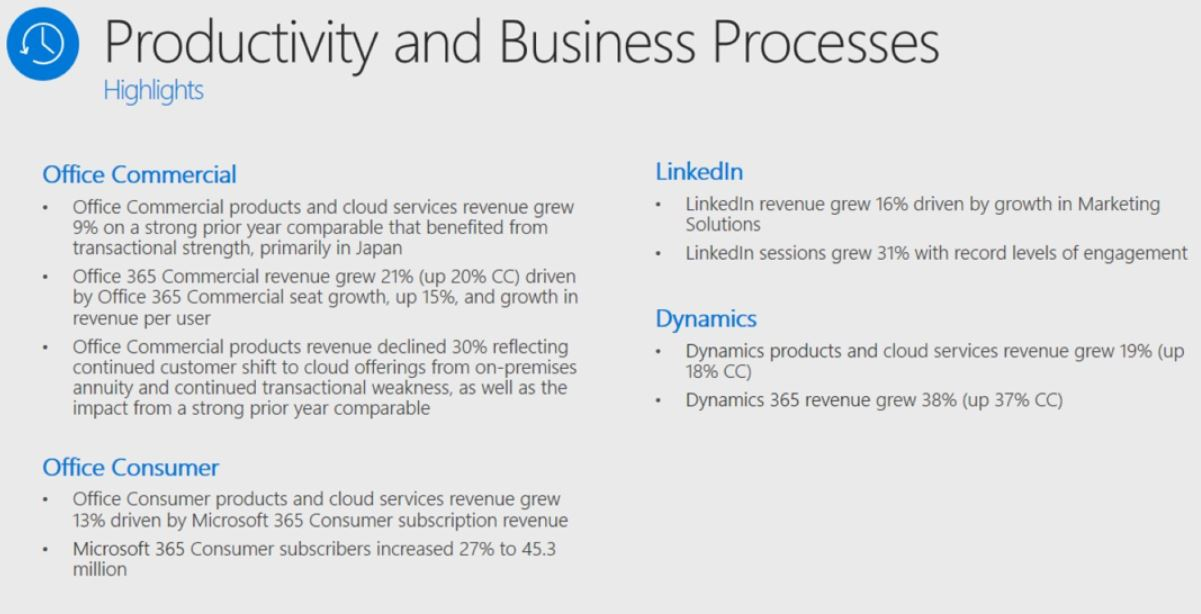 Microsoft beats quarterly revenue estimates thanks to remote work