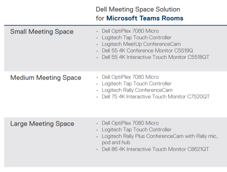 dell meeting spaces room configurations