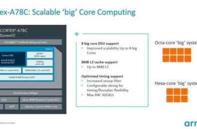 ARM Cortex A78C CPU