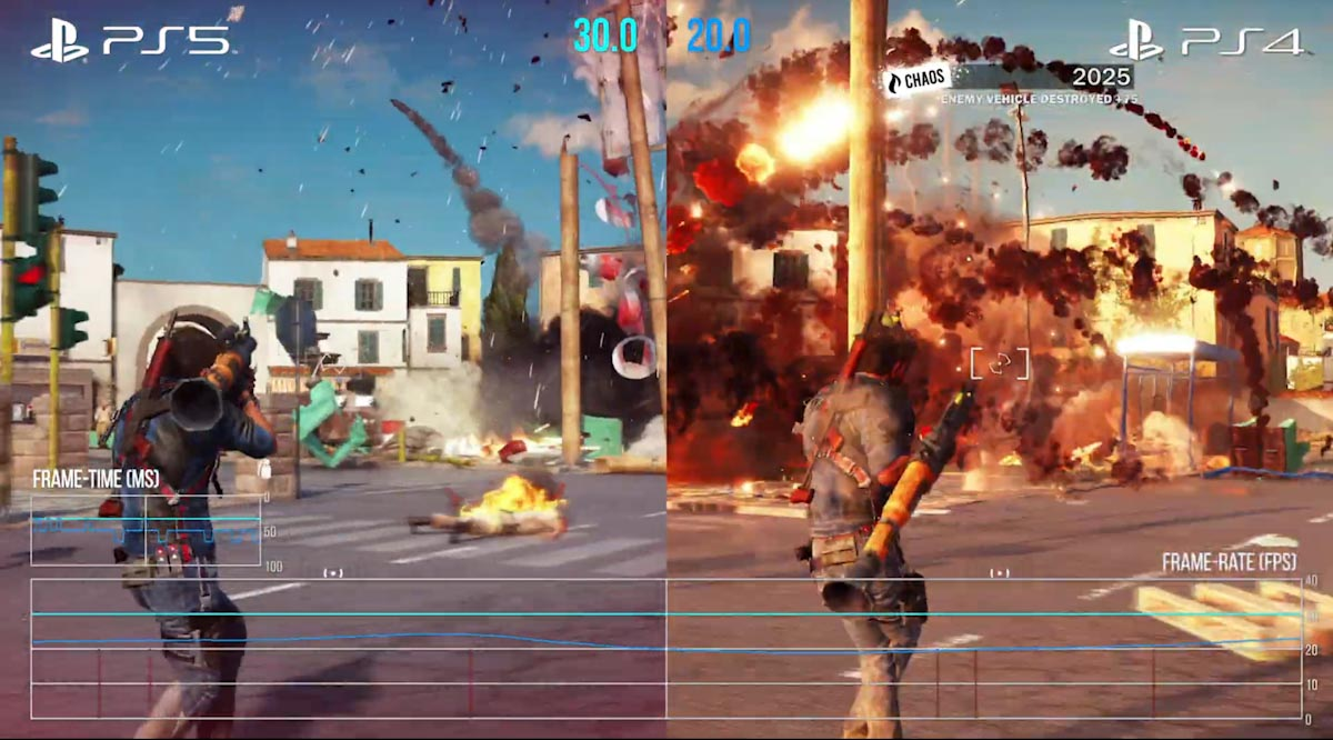 Just Cause 3 PS5 performance