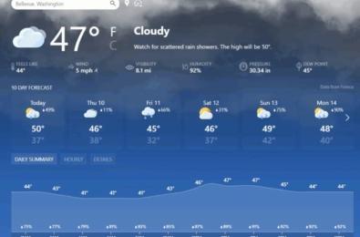 Microsoft MSN Weather