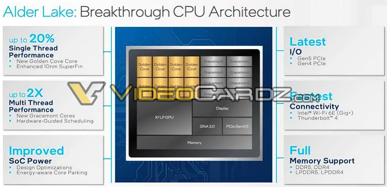 1616250253 intel alder lake s specifications