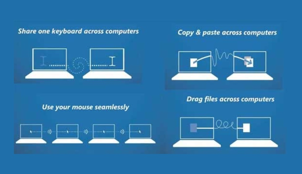 Microsoft Mouse Without Borders Apple Universal control