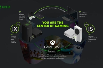 Microsoft Xbox Cloud Gaming