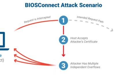 biosconnect