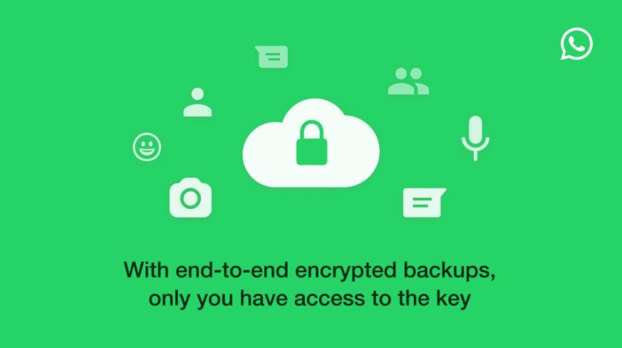 Facebook WhatsApp Encrypted Backup