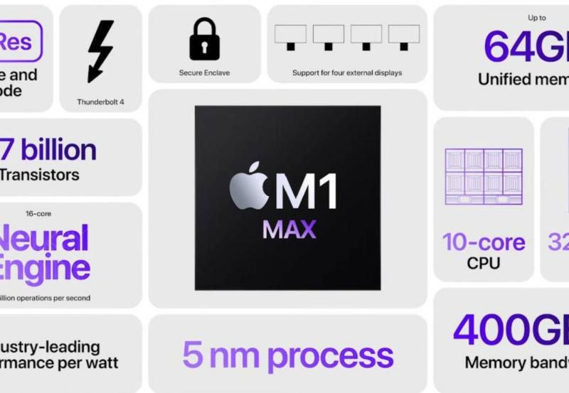 Apple M1 Max processor