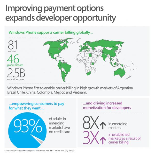 infographica-Newsletter_E_FINAL-640x638