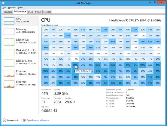 Microsoft Details The Power Of New Task Manager In Windows 8