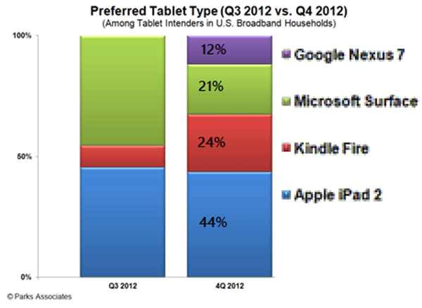 tablet-holidaypr-2012-460