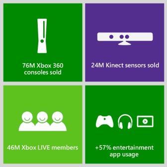 Xboxinfo_Web