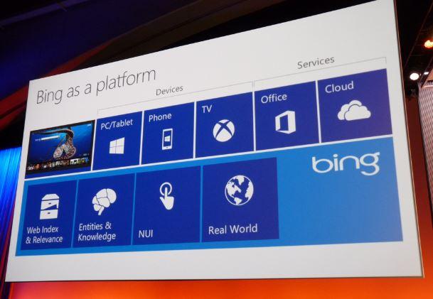 Bing Platform