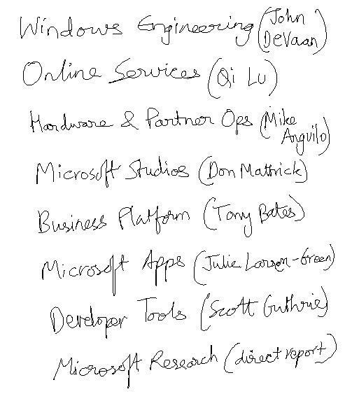 Microsoft Reorg Rumor