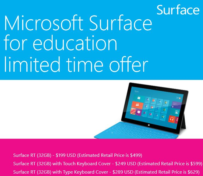 Microsoft Surface RT Limited Offer