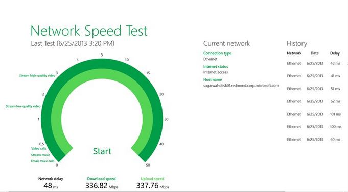 Network Speet Test app
