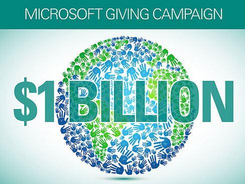 Microsoft Numbers