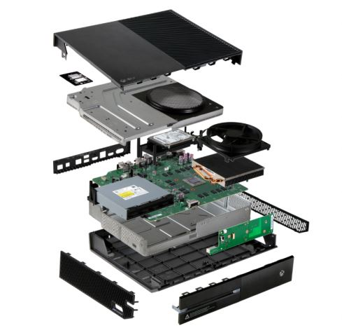 Xbox One Tear Down