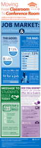 Student Advantage Infographic Office