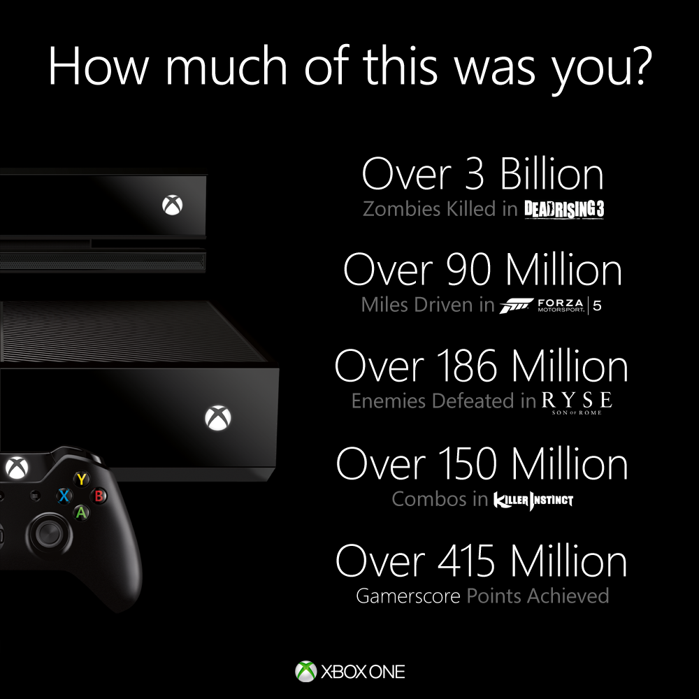 Xbox One Infographic