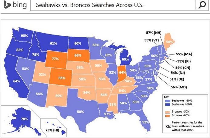 Bing Seahawks