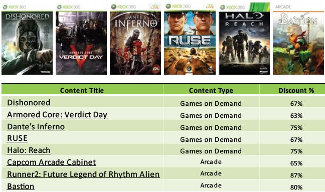 Xbox 360 Ultimate Games Sale 2