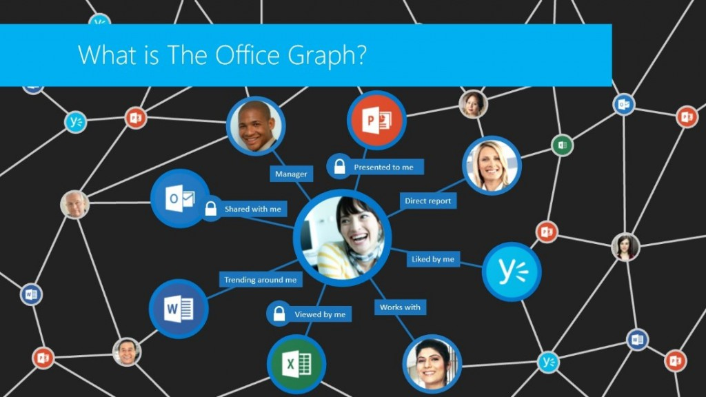 Office graph 1