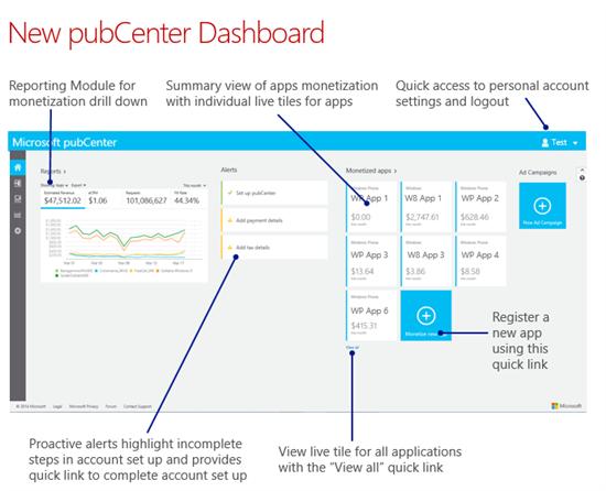Microsoft pubCenter